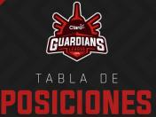 Claro Guardians League | Así va la tabla de posiciones del competitivo peruano de League of Legends