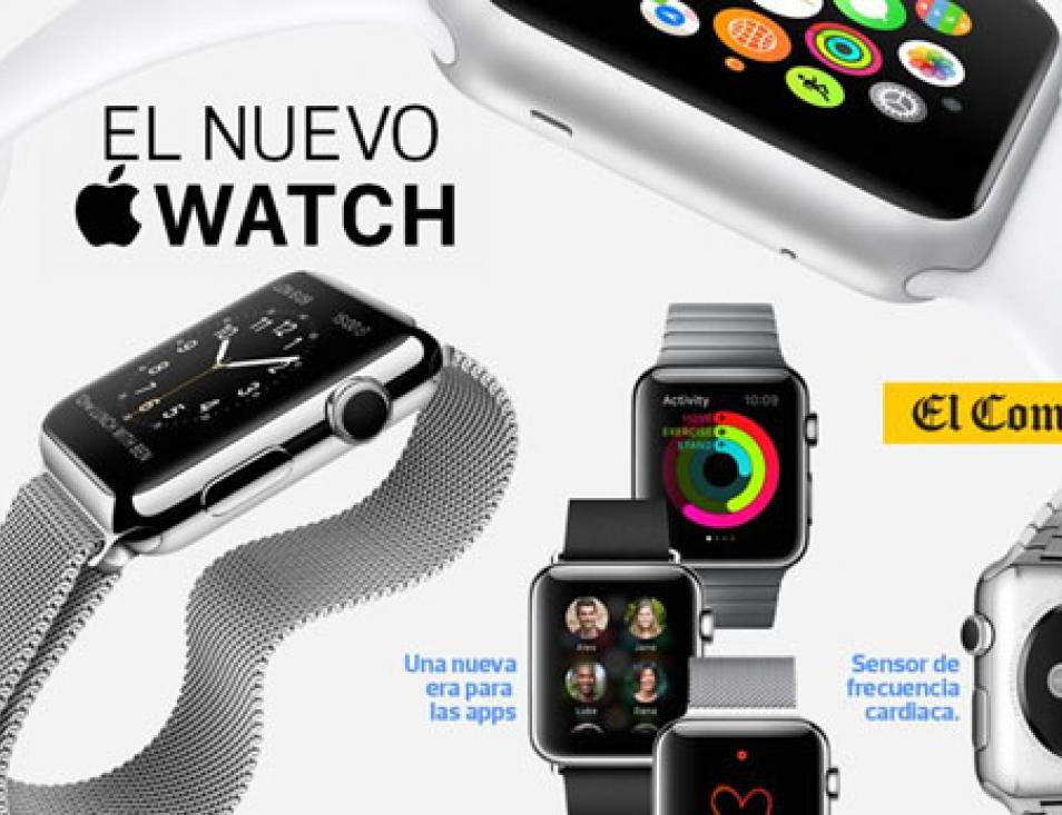 Apple Watch: el reloj inteligente al detalle [FOTO INTERACTIVA]