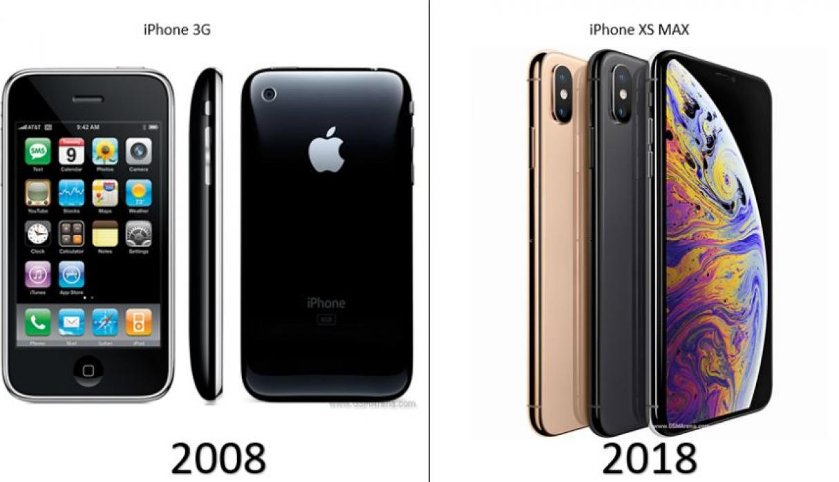 10 year challenge moviles