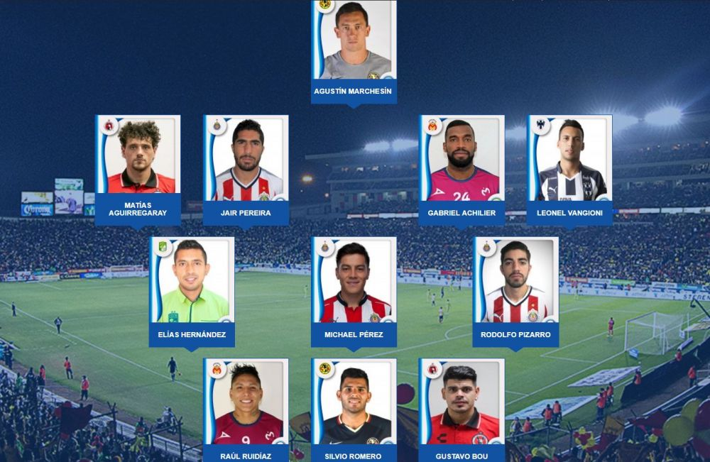 Once ideal de la octava fecha de la Liga MX