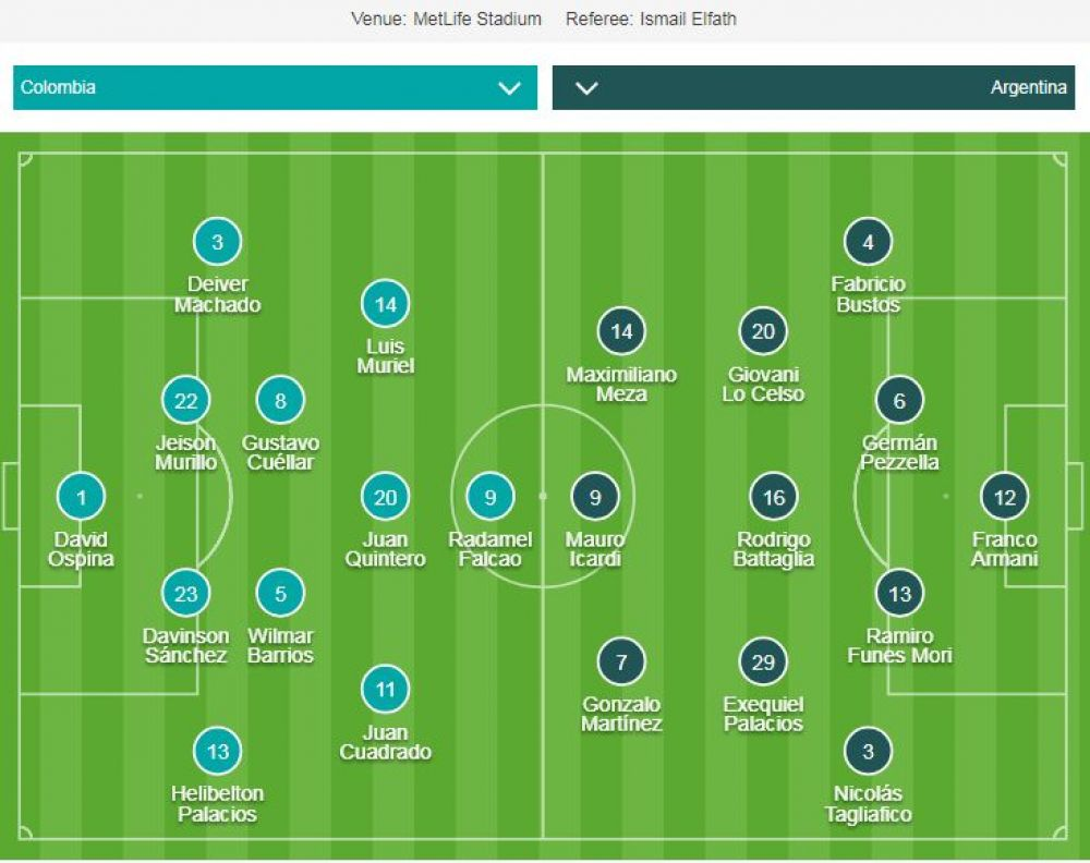 Argentina vs. Colombia: estas son las alineaciones