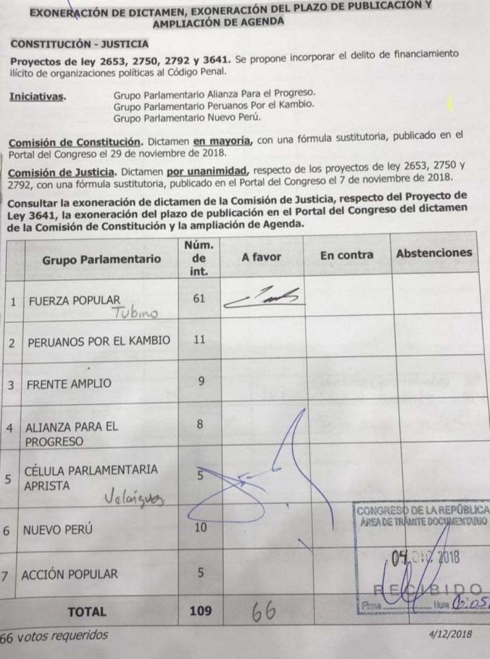 Financiamiento ilegal de partidos